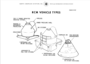 Three uses for a renovated Command Module