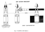 Skylab II, with the LTEP in place of the ATM