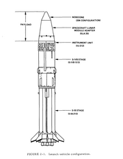 Saturn Ib in SEPS Launch Configuration