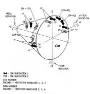The Command Module Reaction Control System[1]